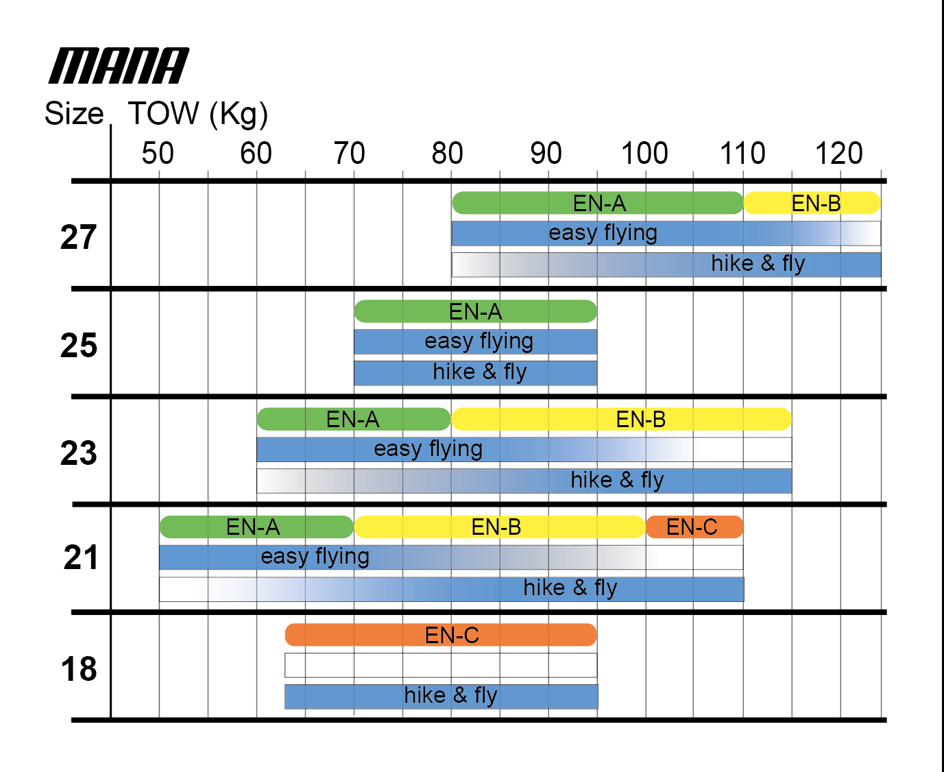 Mana chart 01